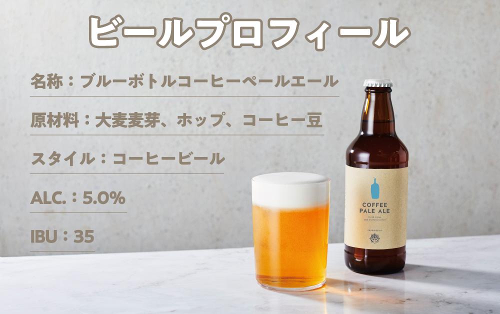 ビールプロフィール
